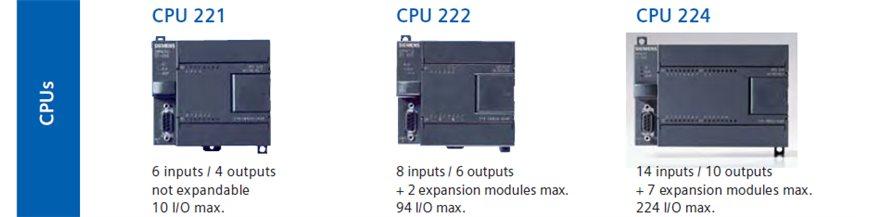 Siemens Simatic S7-200 CPU - PLC-City - PLC-City